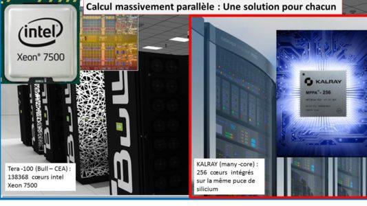 calcul massivement parallèle