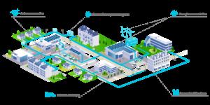 Smart grids, entre mythes et réalités, © Omexom