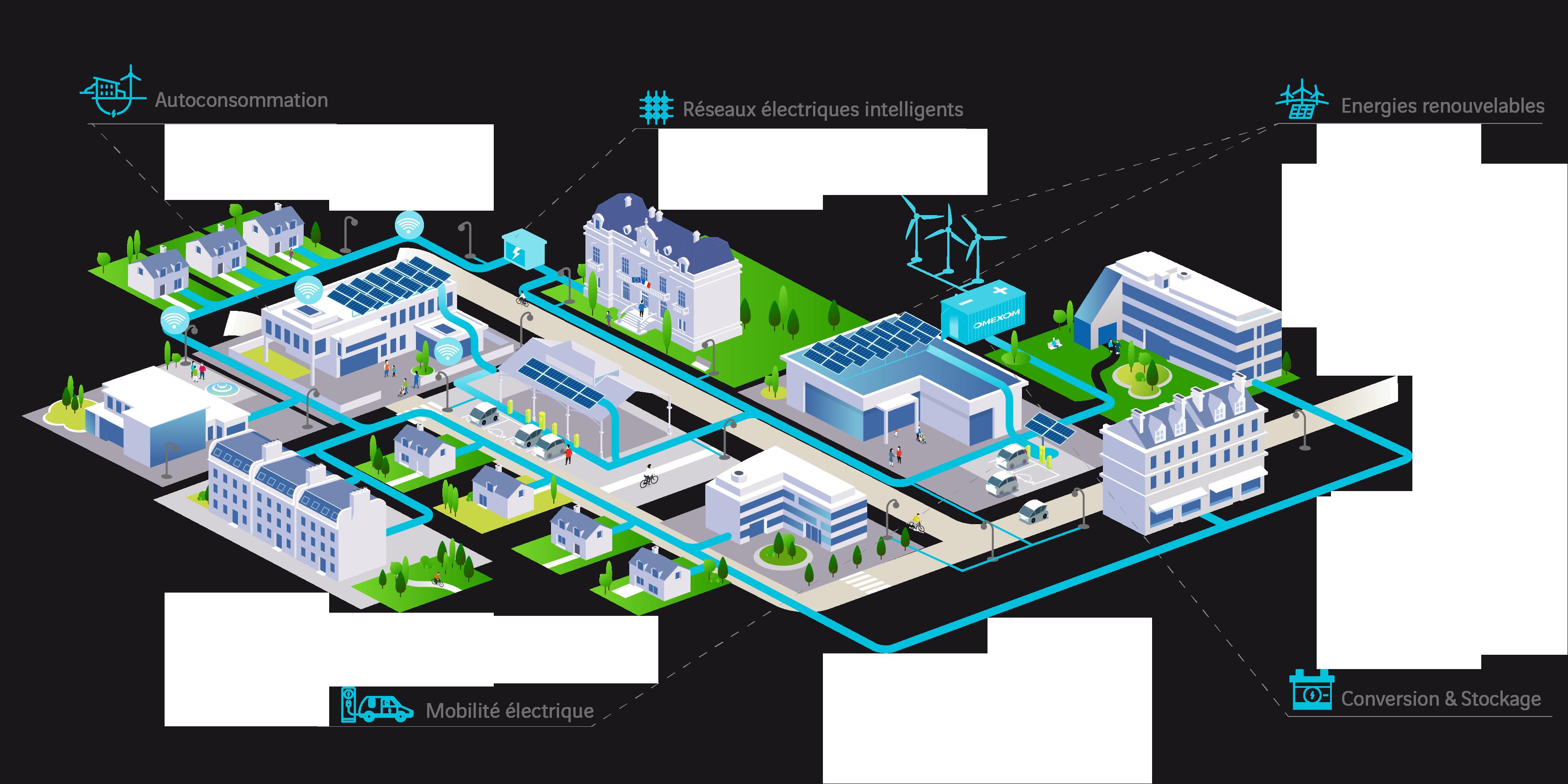 smart_grids